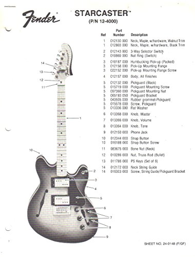 FENDER Starcaster Electric Guitar, Parts List