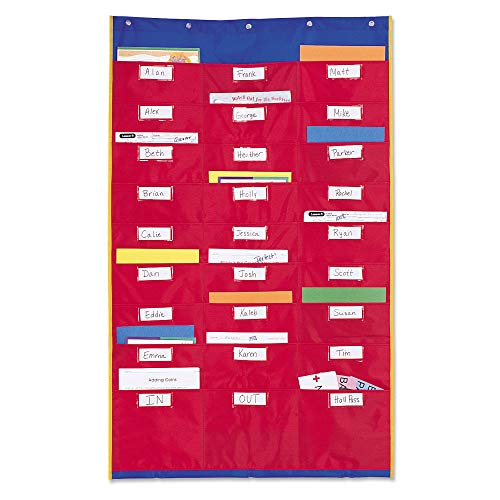 Learning Resources Organization Station Chart
