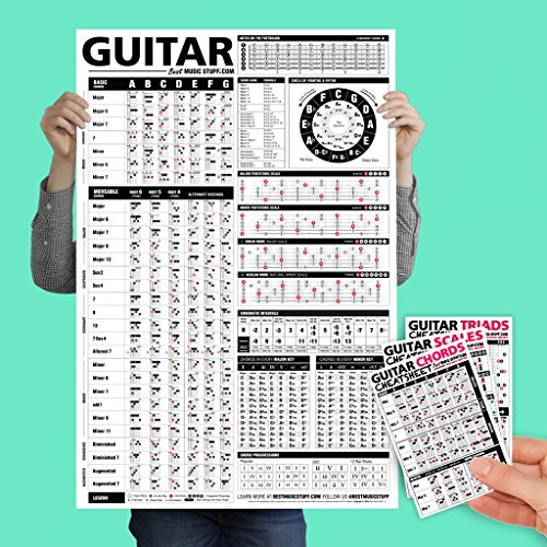 "Guitar Reference Poster v2 (2018 Edition) 24"" x 36' + Guitar Chords, Scales and Triads Cheatsheet Pocket Reference 3 PACK • Great for Guitar Players and Teachers • Best Music Stuff"